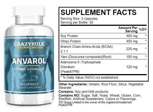 ingredients in anvarol