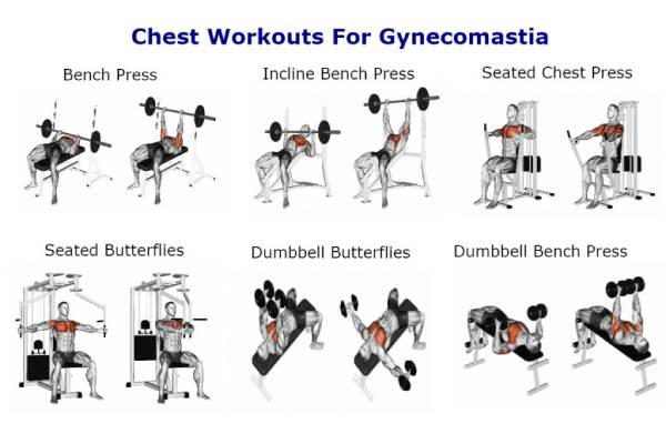 Gynecomastia-Chest-Exercises